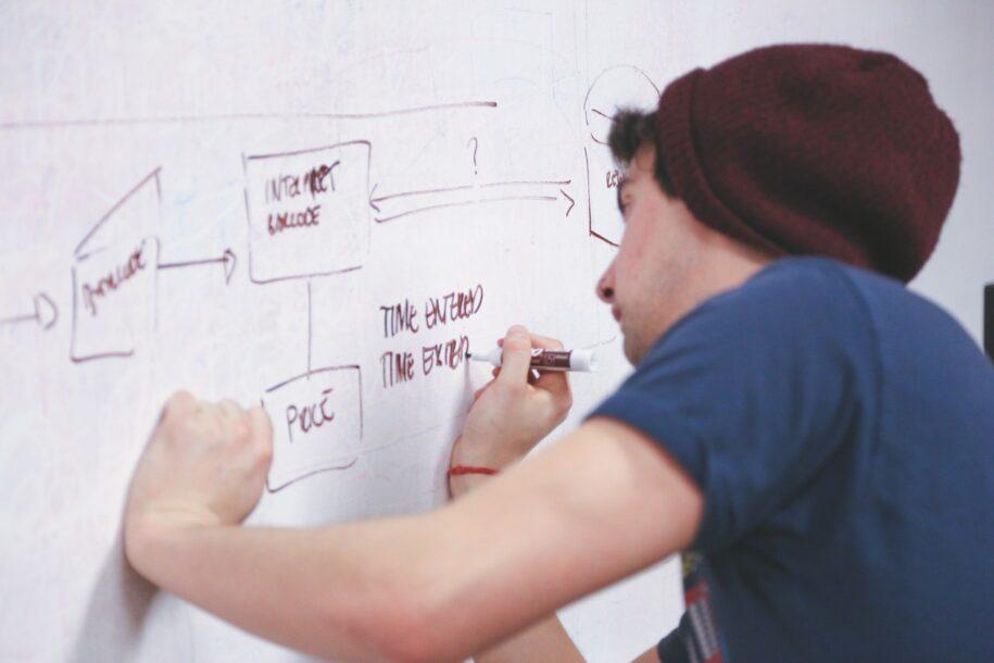 API integration article header image